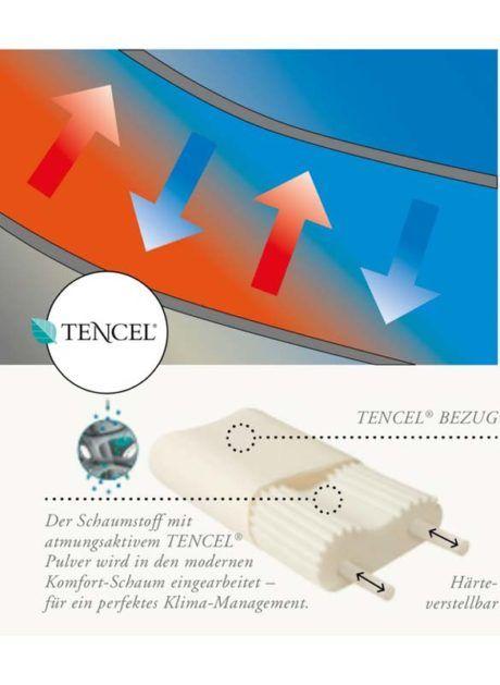 Hygiene im Nackenstützkissen durch TENCEL® Holzfaser im Jersey Überzug als auch Pulver im Schaumstoff, somit können sich Milben auf natürlich Art nicht verbreiten